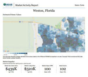 Weston Market Report -April 5th 18